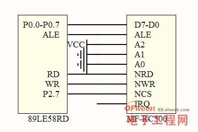 图6 MF RC500 接口连接示意图
