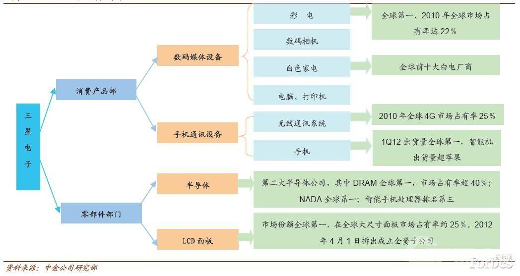 三星和苹果 中国企业该学哪一个?