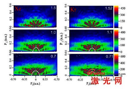 利用离子电子动量成像谱仪测量的近红外强激光场中原子电离的光电子角分布