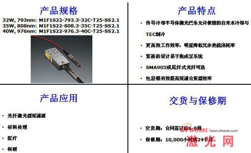 105µm单阵列光纤耦合模块