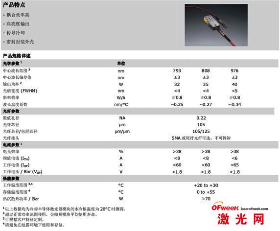 105µm单阵列光纤耦合模块规格