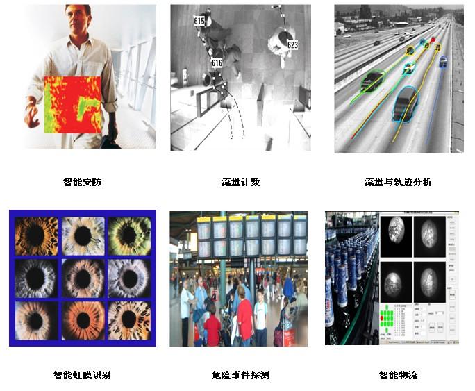 机器视觉应用