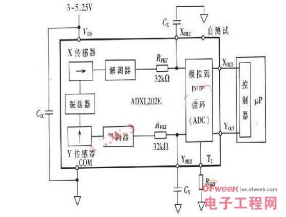 汽车速度传感器工作原理及应用案例
