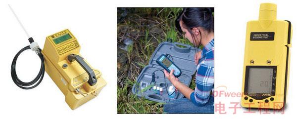 ADI专家解读气体监测技术趋势和解决方案
