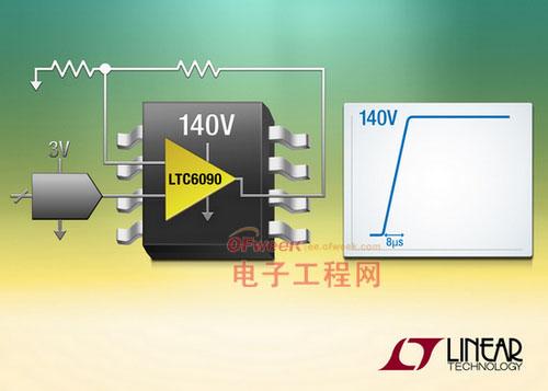 LTC6090 驱动精准的 140V 信号