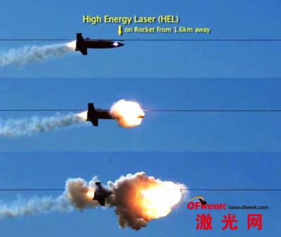 激光摧毁火箭弹