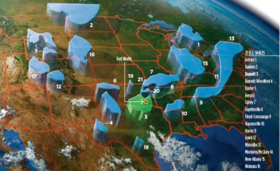 美国页岩气革命
