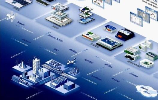 楼宇自动化产业发展