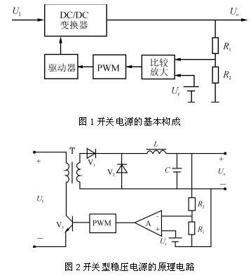 高频开关电源的组成及分类