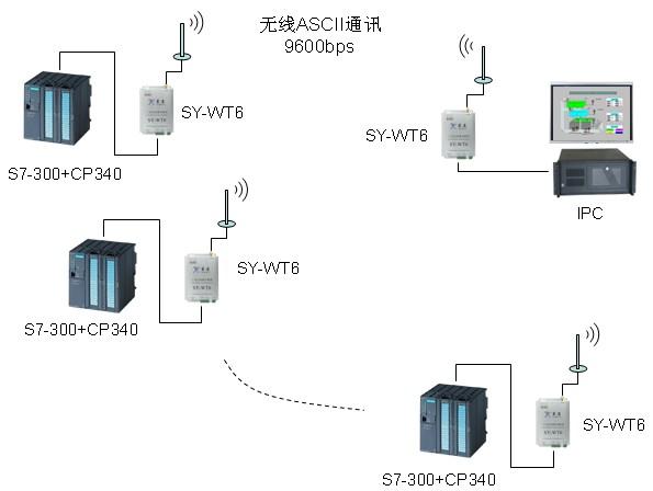 Siemens PLC,什么是Siemens PLC?Siemens PLC的最新报道