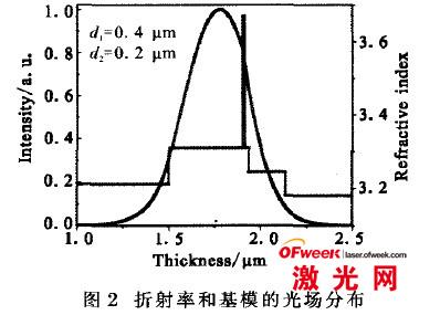 国内大功率半导体激光器研究及应用分析