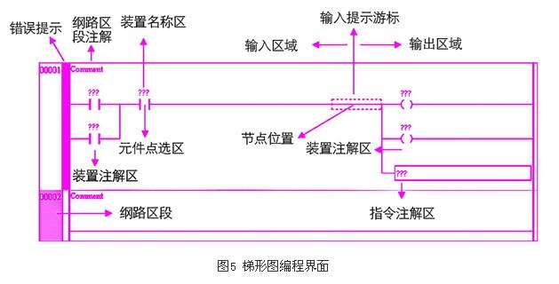 台达运动控制型plc应用技术