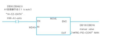 西门子6ES7134-4GB52-0AB0