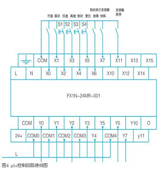 变频器的主回路和控制回路接线如图2所示
