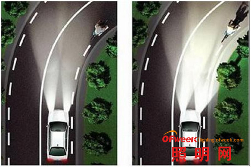 汽车照明安全配置之主动转向照明系统