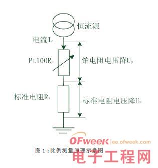 采用铂电阻的宽量程高精度温度测量装置