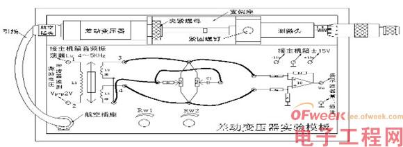 一种单片机LVDT位移测量传感器设计