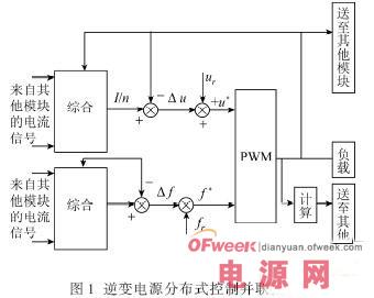 分布式逆变电源并联控制技术及实现