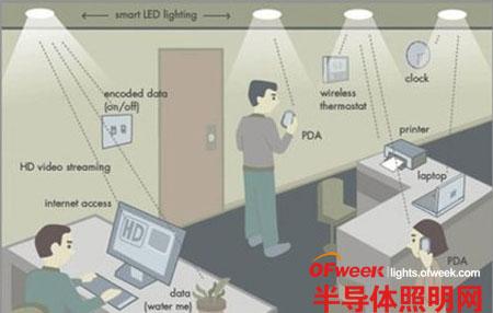 LED新技术看点:举头看灯光 低头玩网络