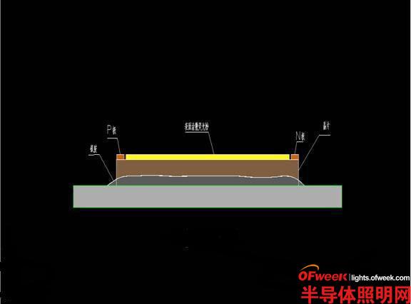 特大喜讯:一款可媲美Cree XLAMP XP的封装光源