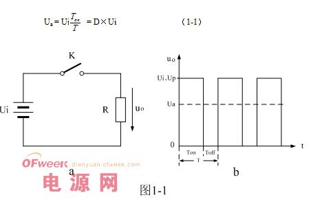详解开关电源的拓扑结构