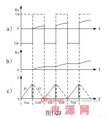 开关电源原理与设计(四):串联式开关电源储能滤波电容的计算
