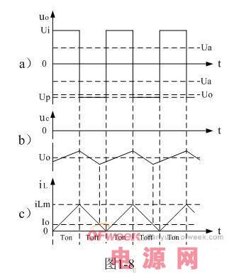 当控制开关k由接通转为关断的时候,储能电感会产生反电动势,使电流