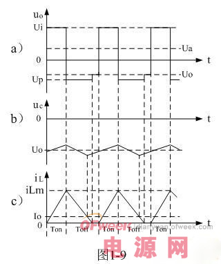 开关电源原理与设计(五):反转式串联开关电源