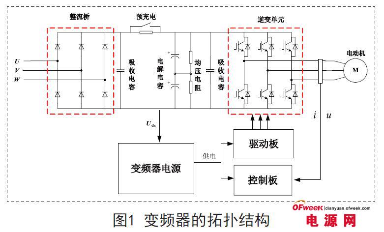 基于AN8026变频器高性能电源设计方案