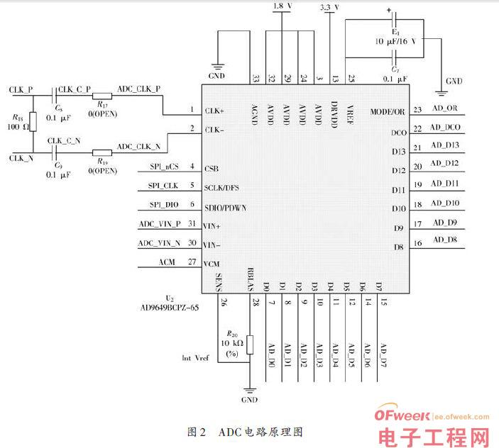 一种FPGA数字核脉冲分析器硬件设计