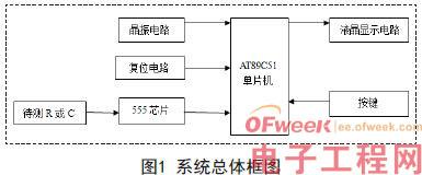 采用555定时器和单片机的RC测量系统设计方案