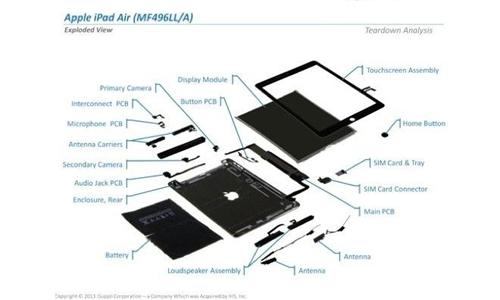 解密iPad Air省电秘笈:LED灯减半 利润率45%