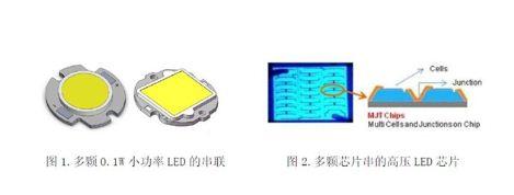 解析高压LED面临的问题及对策