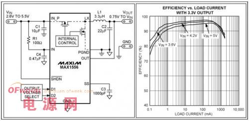 影响DC/DC转换器效率的主要因素