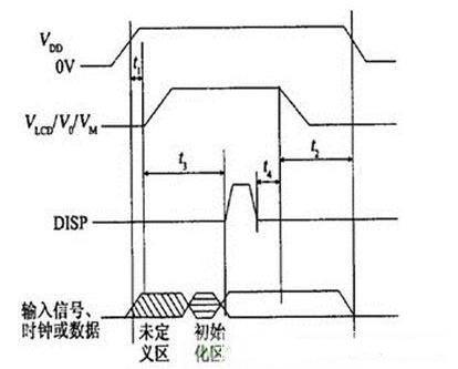 液晶显示器电源管理电路设计方案