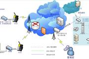物联网无线语音抄表系统