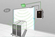 中创物联网中间件在智能用电系统应用