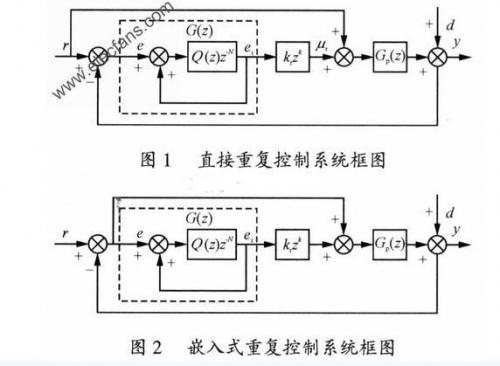 应用DSP重复控制技术在逆变电源系统中的应用