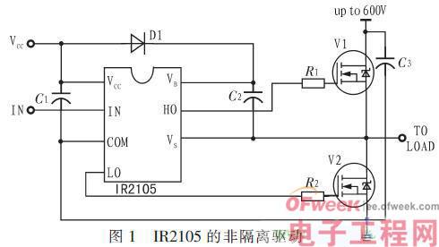 逆变器电源电路设计 你懂了多少?