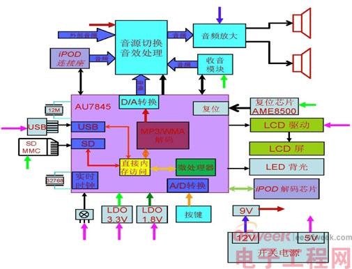 分享:采用AU7845单芯片设计无机芯迷你音响
