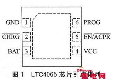 浅析理芯片LTC4065应用