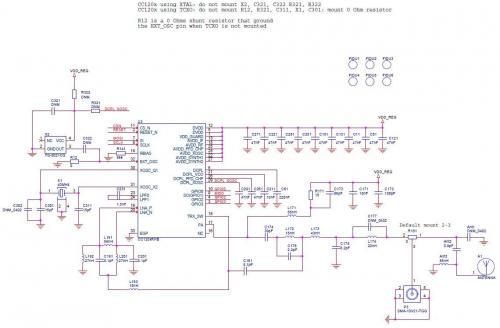 适用于420-470MHz的射频布局参考设计电路图