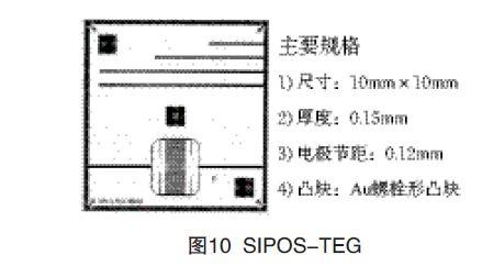 埋嵌元件PCB的技术(二)