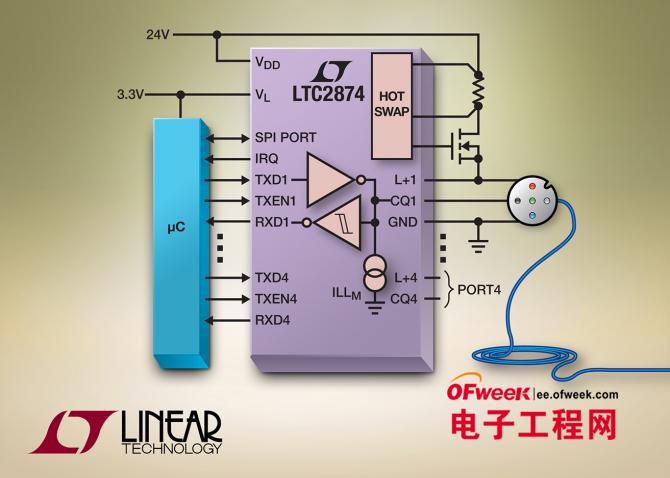 凌力尔特公司推出IO-Link 主控器IC LTC2874