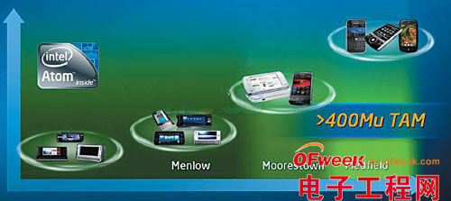 【盘点】2013年度电子行业十大收购事件