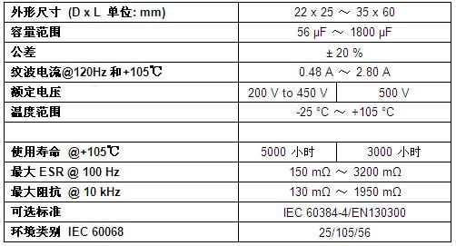 Vishay推出针对新能源应用的增强型卡扣式功率铝电容器