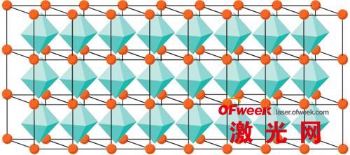 太阳能电池材料钙钛矿