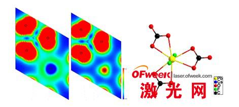 金屬與平面共軛體系的p-p軌道相互作用的電子結構圖