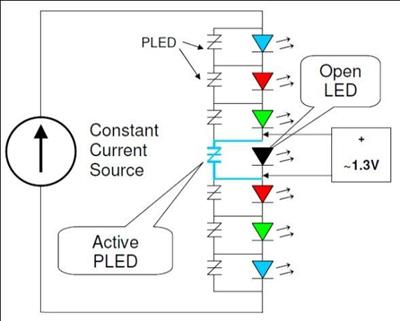 串联LED照明电路保护的优化策略汇总