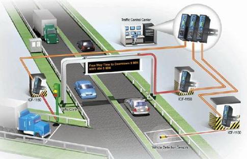 """公路情况复杂 智能交通或遇""""门槛"""""""
